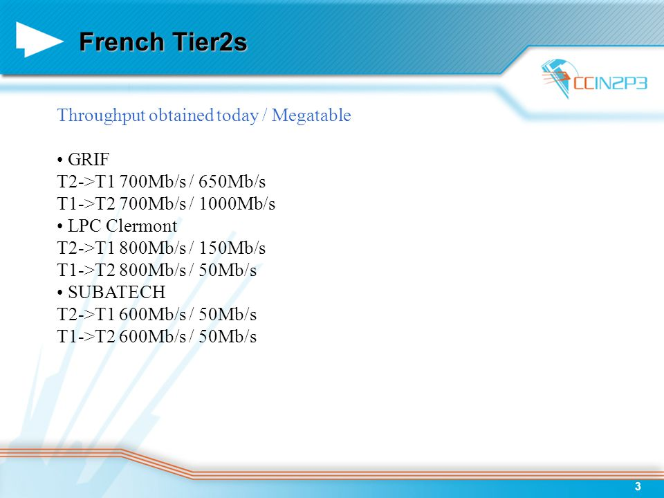3 French Tier2s Throughput obtained today / Megatable GRIF T2->T1 700Mb/s / 650Mb/s T1->T2 700Mb/s / 1000Mb/s LPC Clermont T2->T1 800Mb/s / 150Mb/s T1