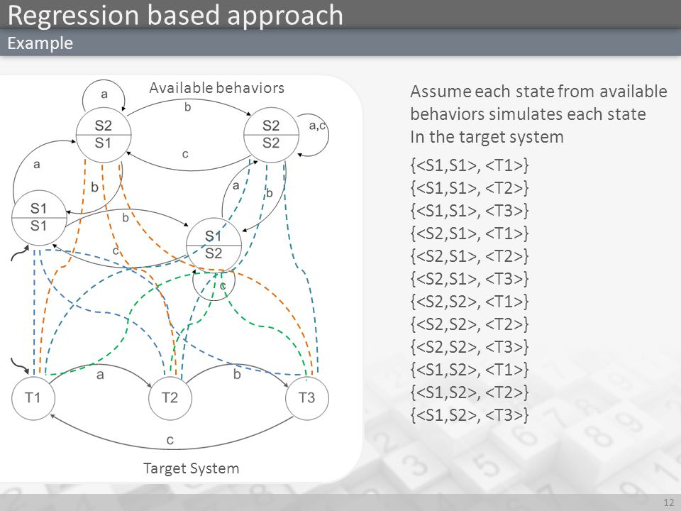 t Regression based approach 12 Example Available behaviors Target System {, } Assume each state from available behaviors simulates each state In the target system