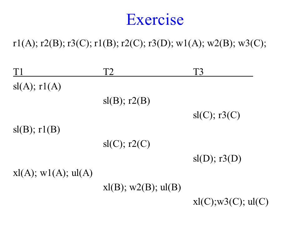 Exercise r1(A); r2(B); r3(C); r1(B); r2(C); r3(D); w1(A); w2(B); w3(C); T1T2T3 sl(A); r1(A) sl(B); r2(B) sl(C); r3(C) sl(B); r1(B) sl(C); r2(C) sl(D); r3(D) xl(A); w1(A); ul(A) xl(B); w2(B); ul(B) xl(C);w3(C); ul(C)