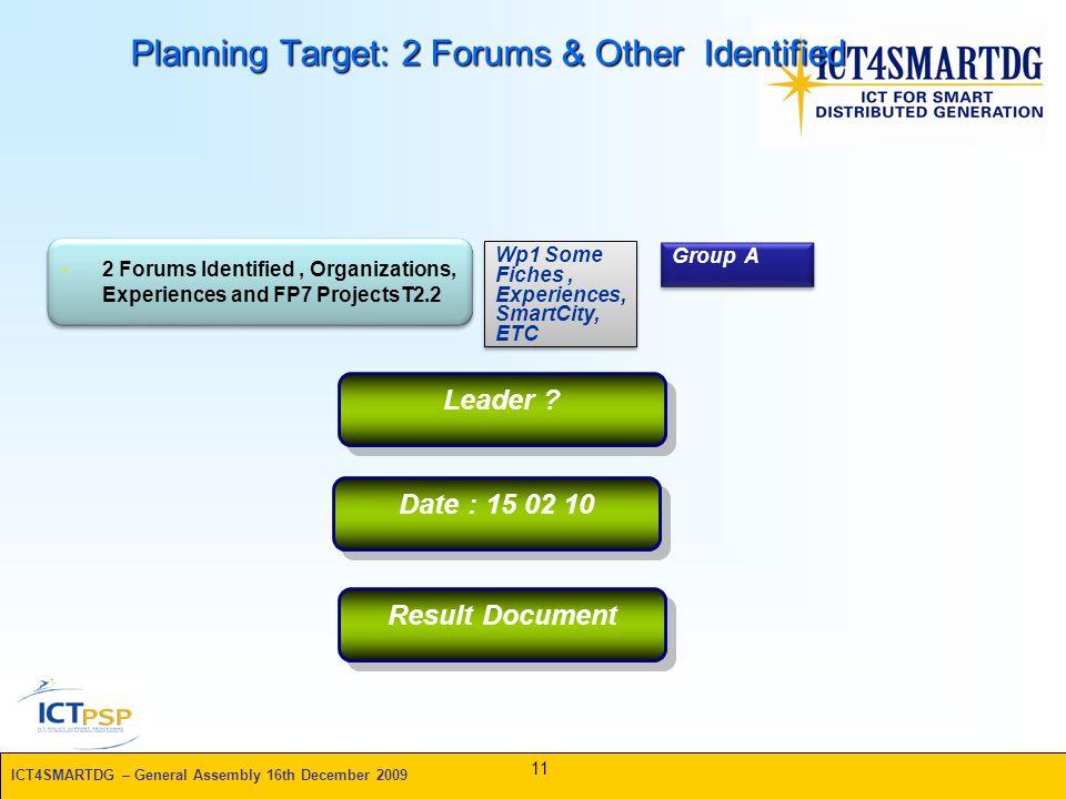 ICT4SMARTDG – General Assembly 16th December 2009 Planning Target: 2 Forums & Other Identified 11 Leader .