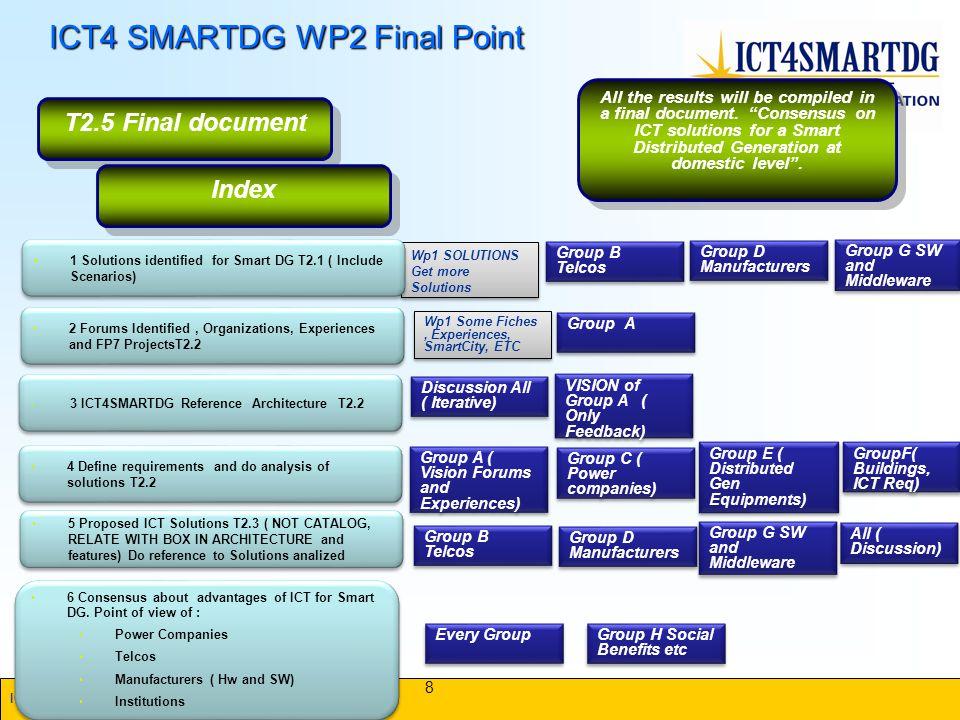 ICT4SMARTDG – General Assembly 16th December 2009 ICT4 SMARTDG WP2 Final Point 8 T2.5 Final document Necesario estudiar la inversión y el ROI Necesario estudiar la inversión y el ROI All the results will be compiled in a final document.