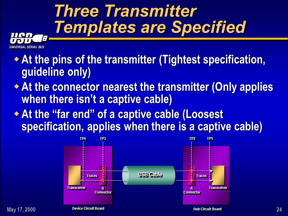 May 17, 200024 Three Transmitter Templates are Specified w At the pins of the transmitter (Tightest specification, guideline only) w At the connector