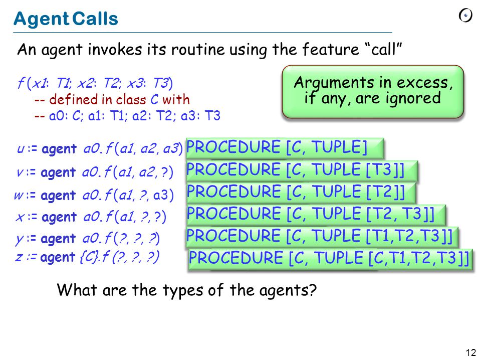 12 Agent Calls An agent invokes its routine using the feature call f (x1: T1; x2: T2; x3: T3) -- defined in class C with -- a0: C; a1: T1; a2: T2; a3: T3 u := agent a0.f (a1, a2, a3)  v := agent a0.f (a1, a2, ) w := agent a0.f (a1, , a3) x := agent a0.f (a1, , ) y := agent a0.f ( , , ) y.call ([a1, a2, a3]) x.call ([a2, a3]) w.call ([a2]) v.call ([a3]) u.call ([]) PROCEDURE [C, TUPLE] PROCEDURE [C, TUPLE [T3]] PROCEDURE [C, TUPLE [T2]] PROCEDURE [C, TUPLE [T2, T3]] PROCEDURE [C, TUPLE [T1,T2,T3]] What are the types of the agents.