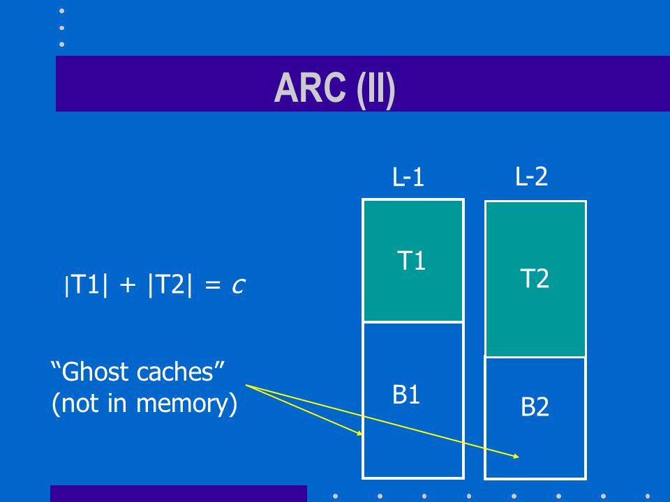 "ARC (II) L-1 T1 B1 T2 B2   T1  +  T2  = c ""Ghost caches"" (not in memory) L-2"
