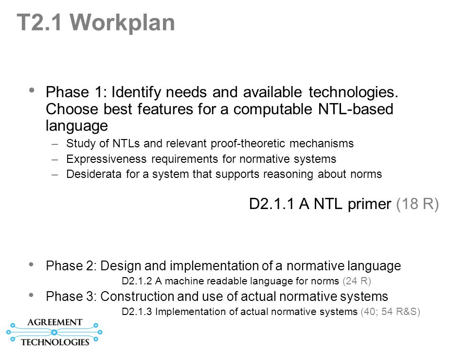 WP2: T-Relationships T2.1 Language for Norms T2.1 Language for Norms T2.3 Declarative EIs T2.3 Declarative EIs T2.2 Normative Agents T2.2 Normative Agents
