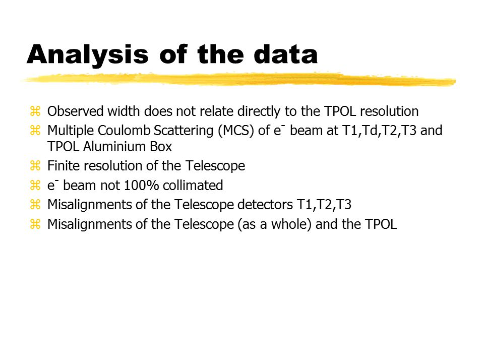 Analysis of the data zObserved width does not relate directly to the TPOL resolution zMultiple Coulomb Scattering (MCS) of e - beam at T1,Td,T2,T3 and TPOL Aluminium Box zFinite resolution of the Telescope ze - beam not 100% collimated zMisalignments of the Telescope detectors T1,T2,T3 zMisalignments of the Telescope (as a whole) and the TPOL