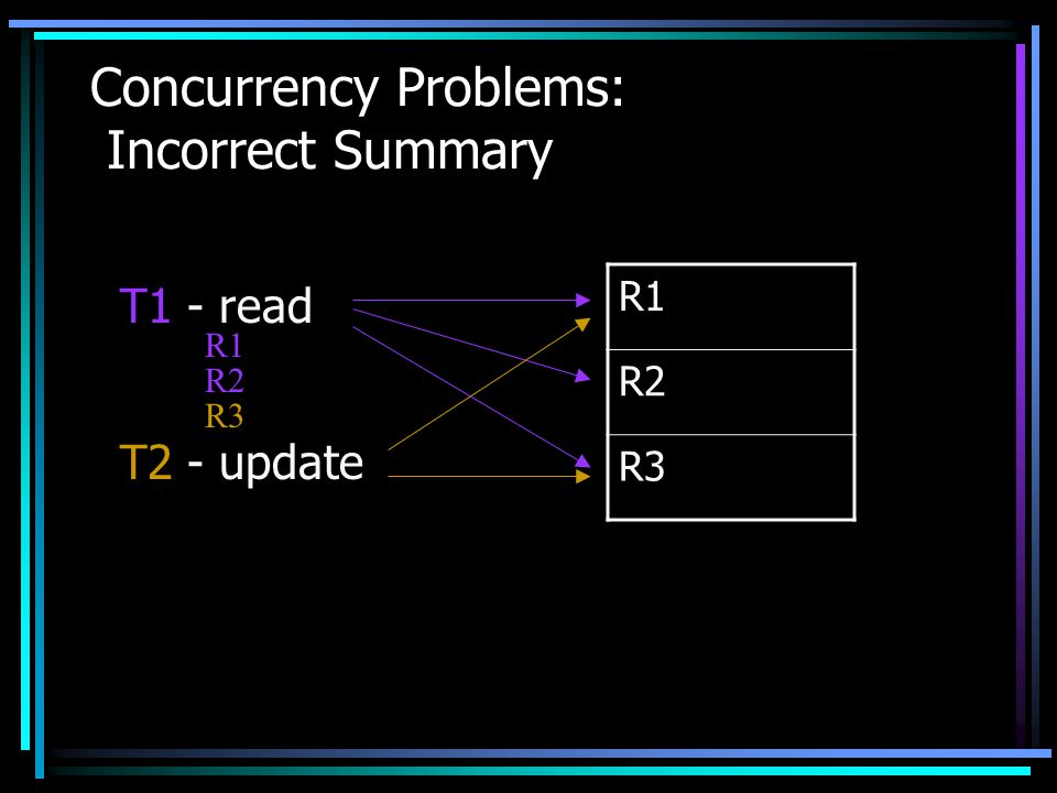 Concurrency Problems: Incorrect Summary T1 - read T2 - update R1 R2 R3 R1 R2 R3