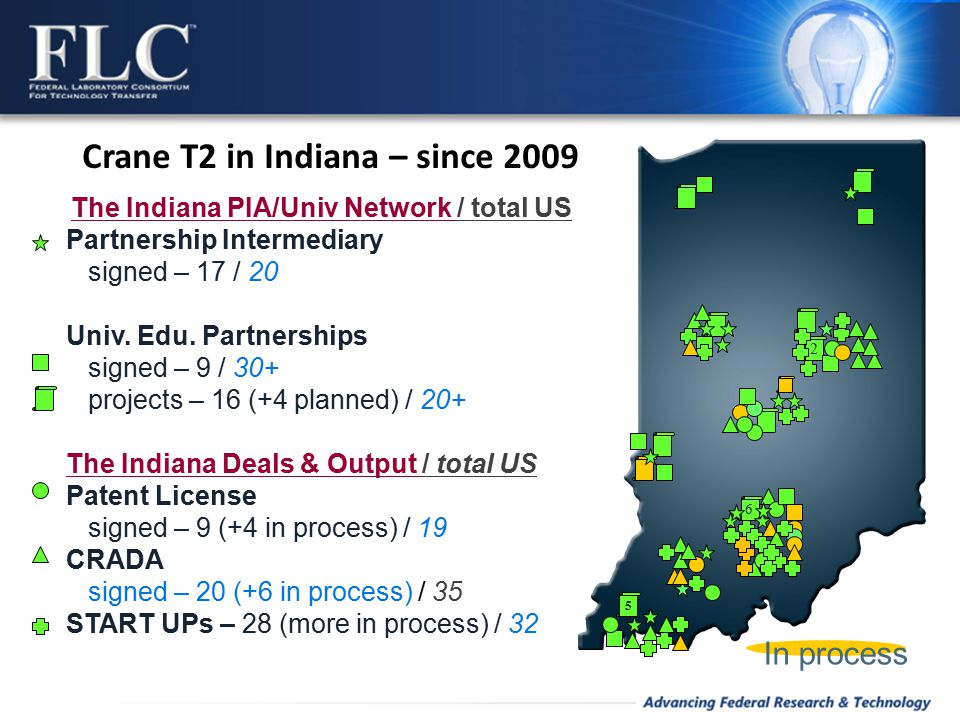 Crane T2 in Indiana – since 2009 The Indiana PIA/Univ Network / total US Partnership Intermediary signed – 17 / 20 Univ.