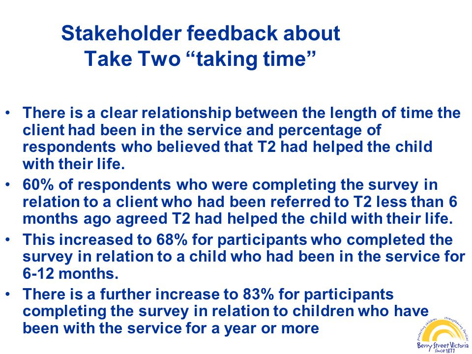 Stakeholder feedback about Take Two taking time There is a clear relationship between the length of time the client had been in the service and percentage of respondents who believed that T2 had helped the child with their life.