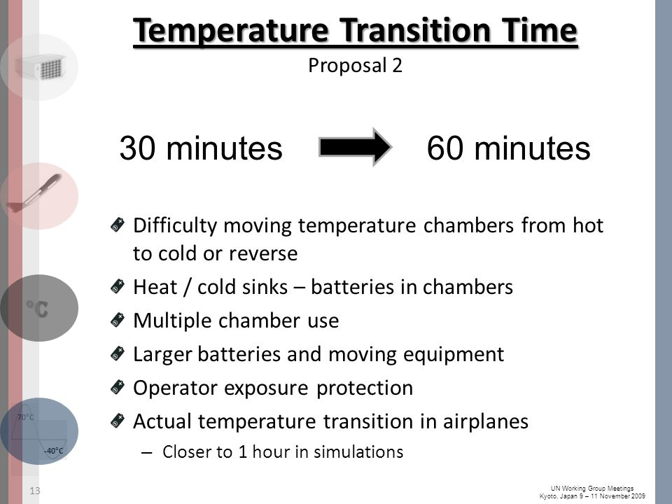 -40°C 70°C °C UN Working Group Meetings Kyoto, Japan 9 – 11 November 2009 Temperature Transition Time Temperature Transition Time Proposal 2 Difficulty moving temperature chambers from hot to cold or reverse Heat / cold sinks – batteries in chambers Multiple chamber use Larger batteries and moving equipment Operator exposure protection Actual temperature transition in airplanes – Closer to 1 hour in simulations 30 minutes60 minutes 13