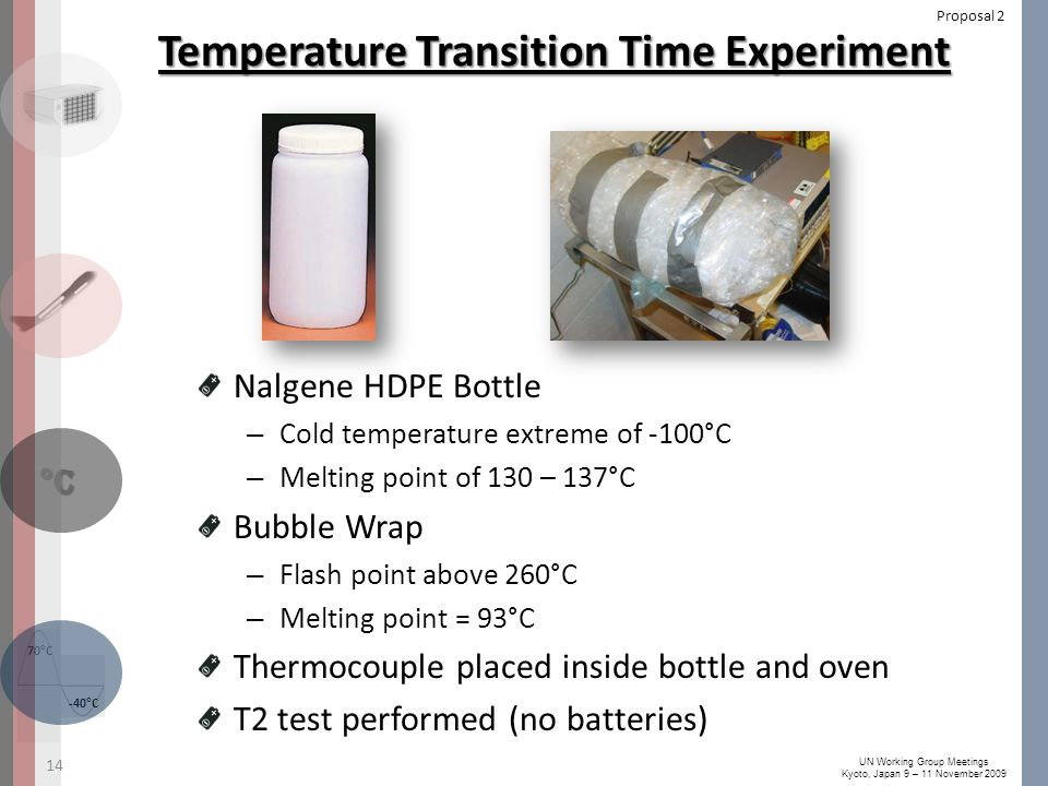 -40°C 70°C °C UN Working Group Meetings Kyoto, Japan 9 – 11 November 2009 Temperature Transition Time Experiment Nalgene HDPE Bottle – Cold temperature extreme of -100°C – Melting point of 130 – 137°C Bubble Wrap – Flash point above 260°C – Melting point = 93°C Thermocouple placed inside bottle and oven T2 test performed (no batteries) 14 Proposal 2