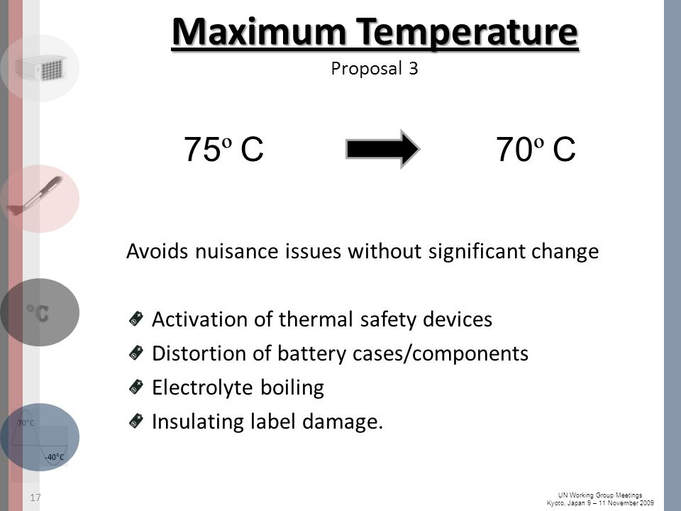 -40°C 70°C °C UN Working Group Meetings Kyoto, Japan 9 – 11 November 2009 Maximum Temperature Maximum Temperature Proposal 3 Avoids nuisance issues without significant change Activation of thermal safety devices Distortion of battery cases/components Electrolyte boiling Insulating label damage.
