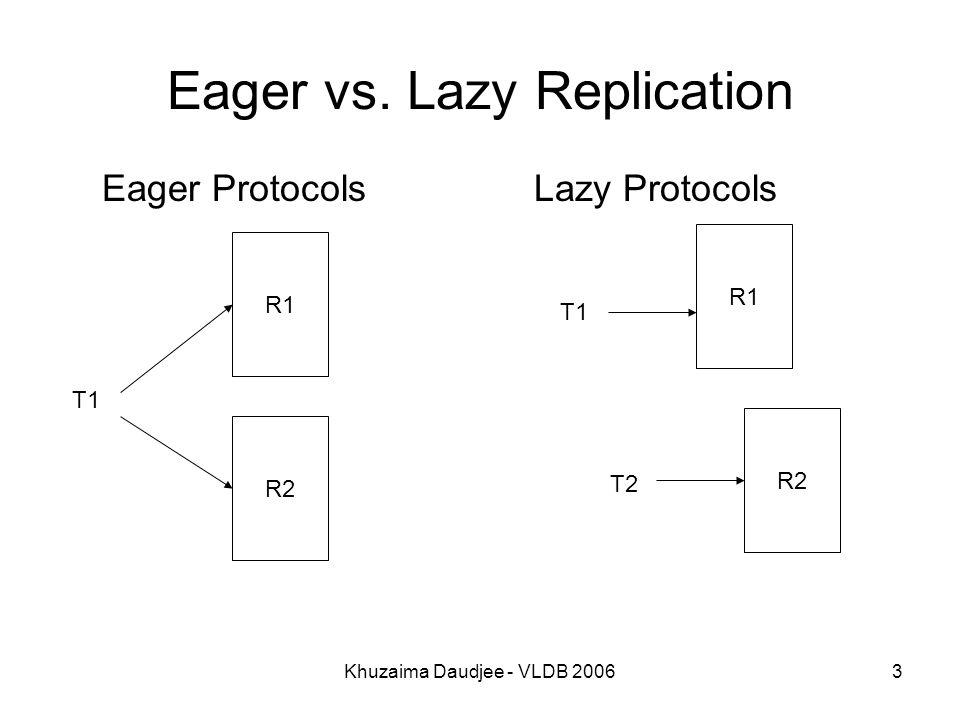 Khuzaima Daudjee - VLDB 20063 Eager vs.