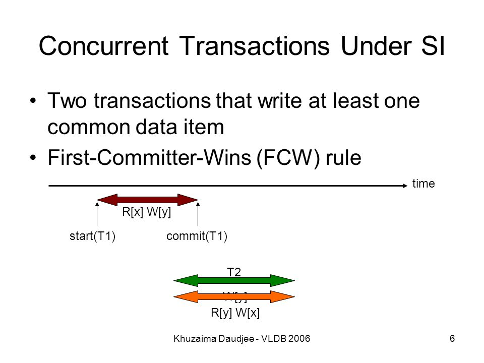 Khuzaima Daudjee - VLDB 20066 Concurrent Transactions Under SI Two transactions that write at least one common data item First-Committer-Wins (FCW) rule time commit(T1)start(T1) T2 R[y] W[x] R[x] W[y] W[y]