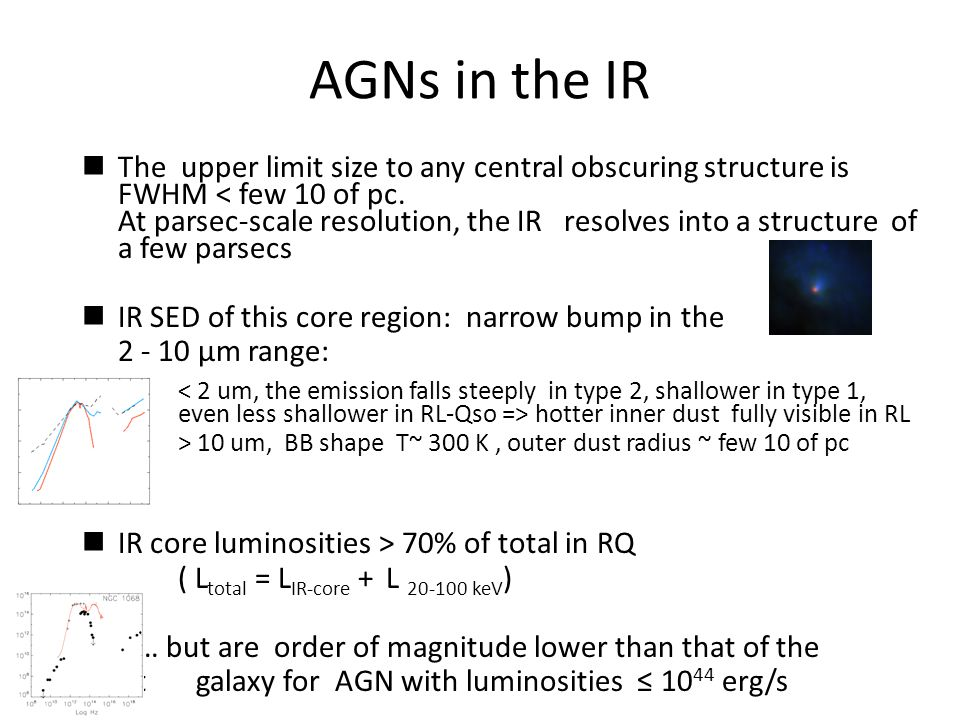 AGNs in the IR The upper limit size to any central obscuring structure is FWHM < few 10 of pc.