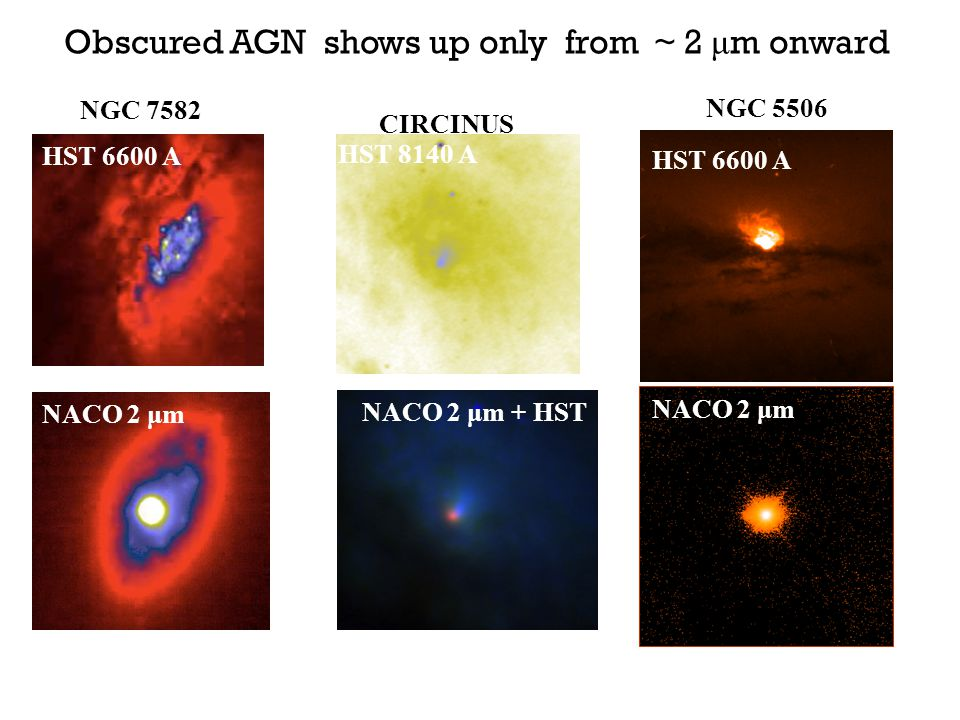 CIRCINUS NGC 5506 Obscured AGN shows up only from ~ 2 μ m onward HST 6000A HST 6600 A NACO 2 μm NGC 7582 NACO 2 μm + HST HST 6600 A HST 8140 A NACO 2 μm