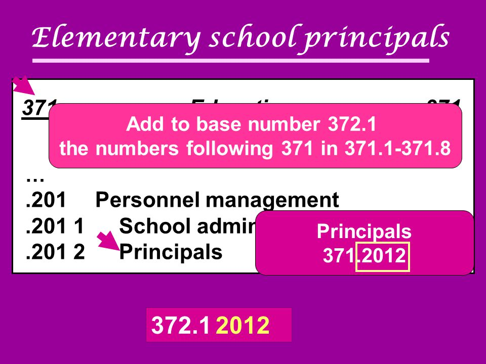 371 Education 371 ….201 Personnel management.201 1School administrators.201 2Principals Add to base number 372.1 the numbers following 371 in 371.1-371.8 Principals 371.2012 372.1 2012 Elementary school principals