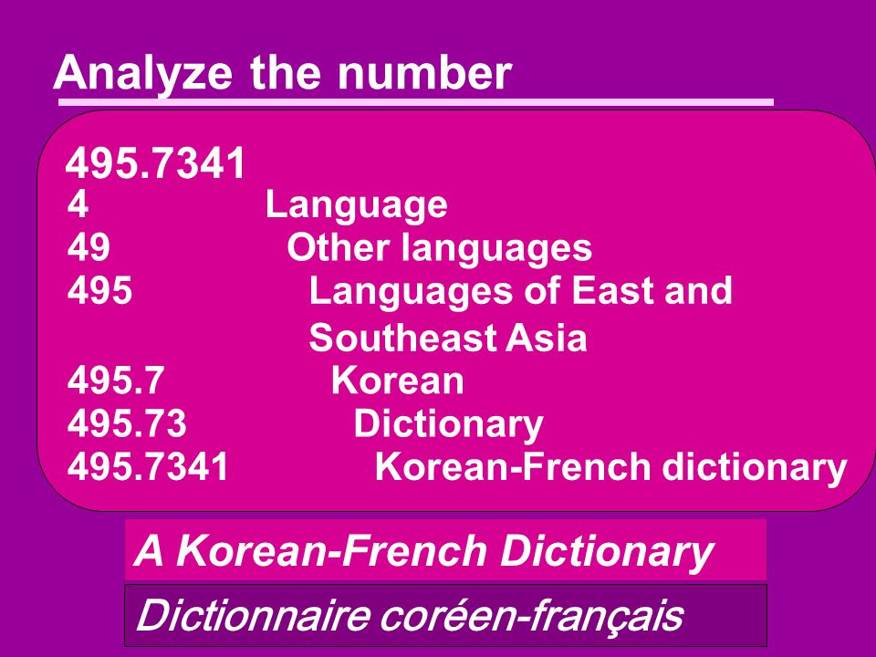 Analyze the number 495.7341 4Language 49Other languages 495Languages of East and Southeast Asia 495.7Korean 495.73Dictionary 495.7341Korean-French dic