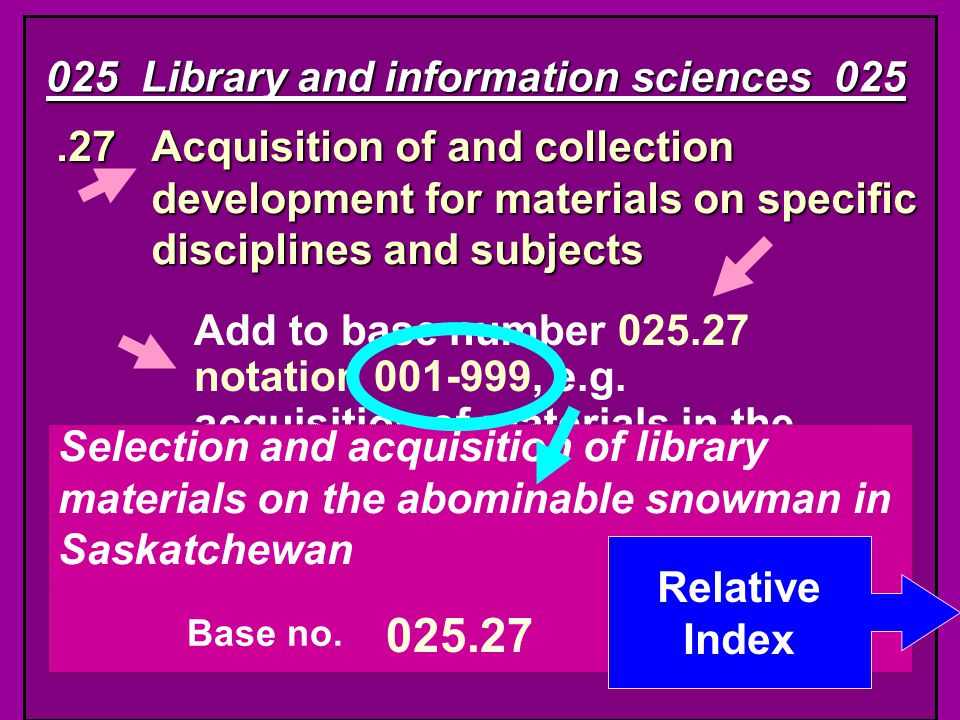 025 Library and information sciences 025.27Acquisition of and collection development for materials on specific disciplines and subjects Add to base number 025.27 notation 001-999, e.g.