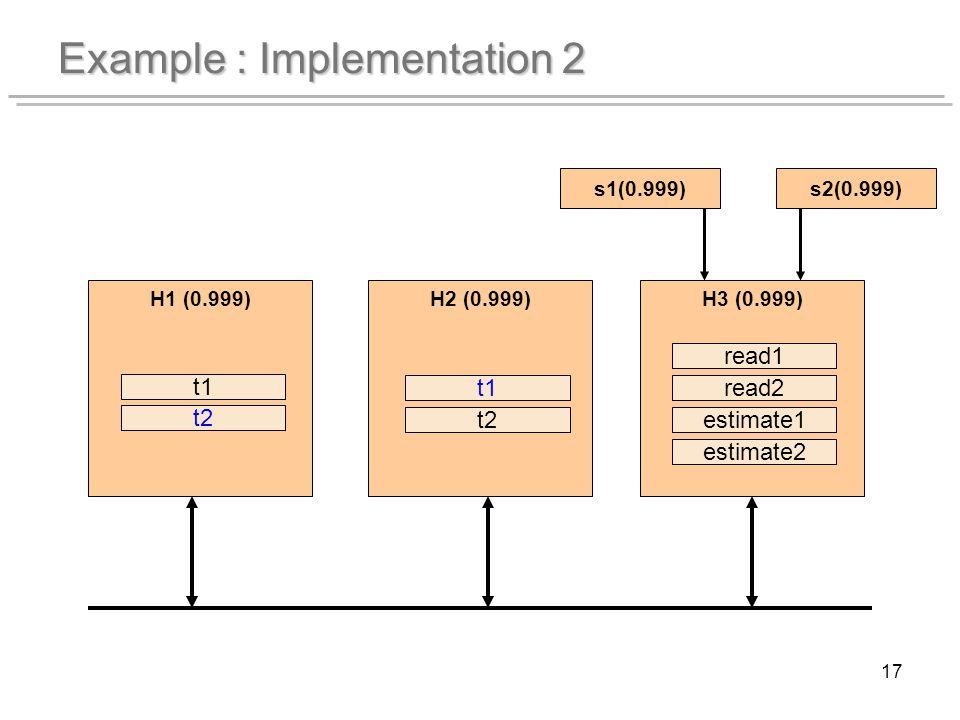 17 Example : Implementation 2 H1 (0.999)H2 (0.999)H3 (0.999) s1(0.999)s2(0.999) t1 t2 read1 read2 estimate1 estimate2 t1 t2
