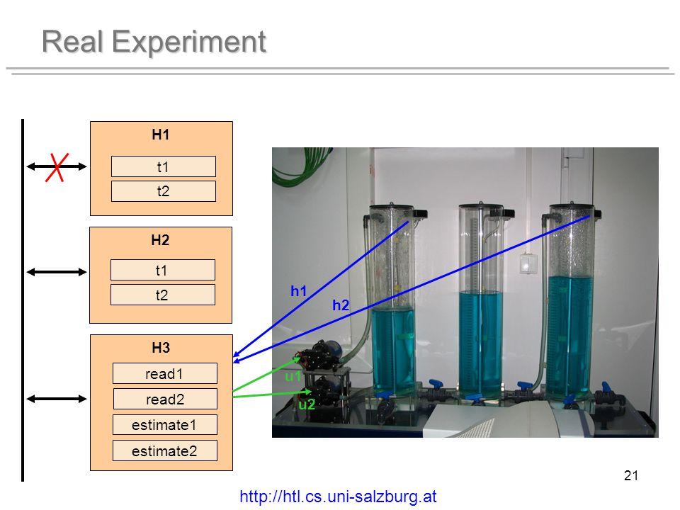 21 Real Experiment H1 H2 H3 t1 t2 read1 read2 estimate1 estimate2 t1 t2 h1 h2 u1 u2 http://htl.cs.uni-salzburg.at