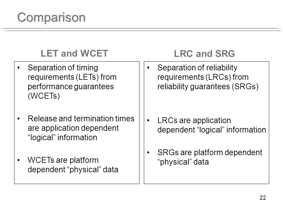 22 Comparison Separation of reliability requirements (LRCs) from reliability guarantees (SRGs) LRCs are application dependent logical information SRGs are platform dependent physical data Separation of timing requirements (LETs) from performance guarantees (WCETs) Release and termination times are application dependent logical information WCETs are platform dependent physical data LET and WCET LRC and SRG