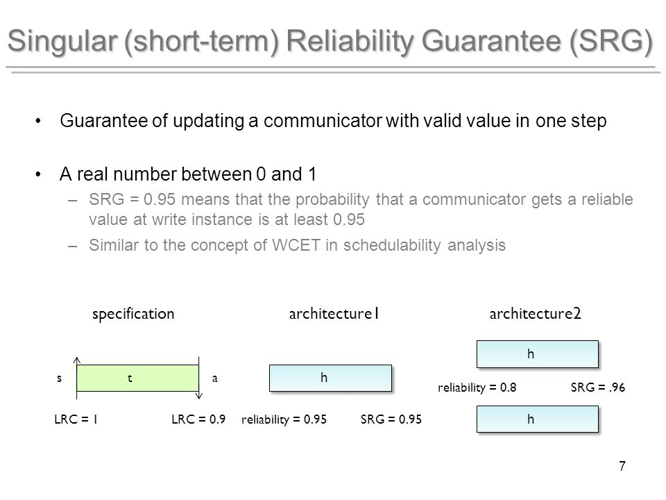7 Singular (short-term) Reliability Guarantee (SRG) Guarantee of updating a communicator with valid value in one step A real number between 0 and 1 –SRG = 0.95 means that the probability that a communicator gets a reliable value at write instance is at least 0.95 –Similar to the concept of WCET in schedulability analysis t sa LRC = 1LRC = 0.9 h specificationarchitecture1 h reliability = 0.8SRG =.96 reliability = 0.95SRG = 0.95 h architecture2