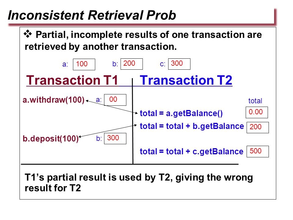 Inconsistent Retrieval Prob  Partial, incomplete results of one transaction are retrieved by another transaction.