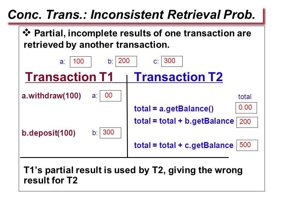 Conc. Trans.: Inconsistent Retrieval Prob.