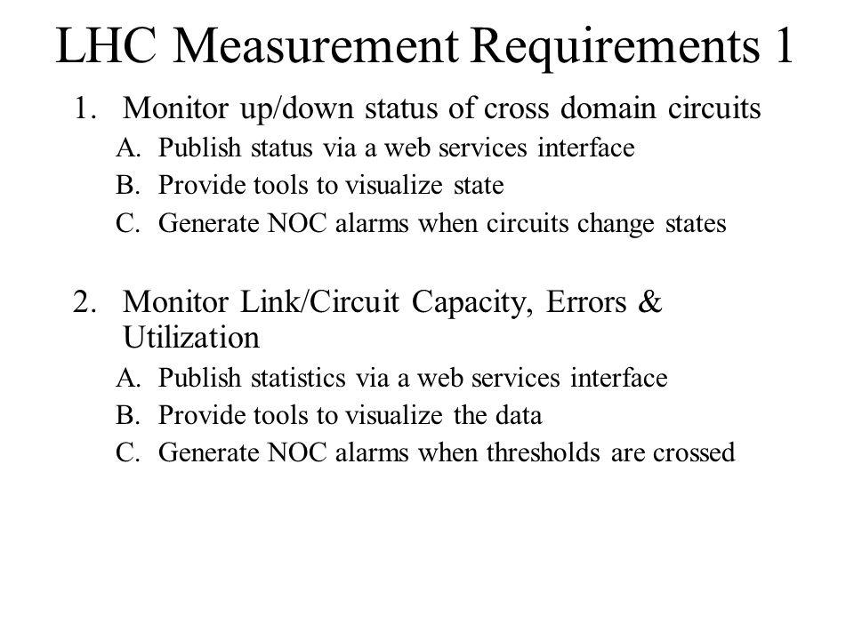 LHC Measurement Requirements 1 1.Monitor up/down status of cross domain circuits A.Publish status via a web services interface B.Provide tools to visu