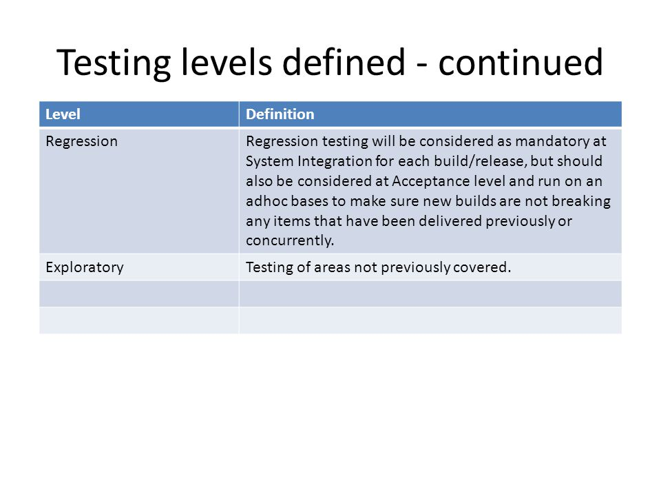 Testing levels defined - continued LevelDefinition RegressionRegression testing will be considered as mandatory at System Integration for each build/release, but should also be considered at Acceptance level and run on an adhoc bases to make sure new builds are not breaking any items that have been delivered previously or concurrently.