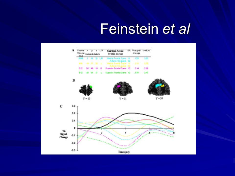 Feinstein et al