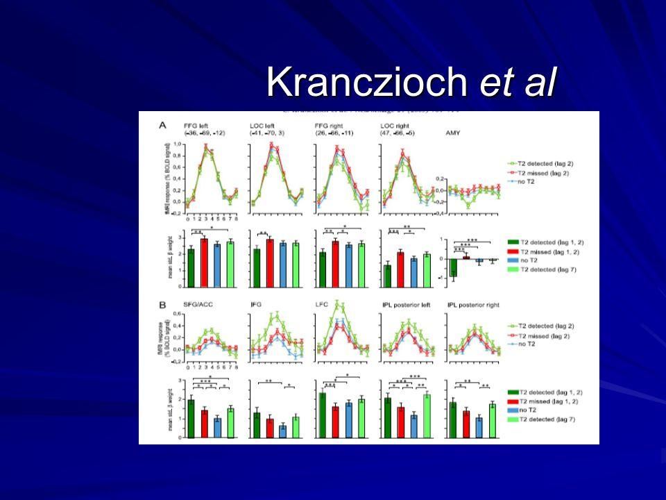 Kranczioch et al