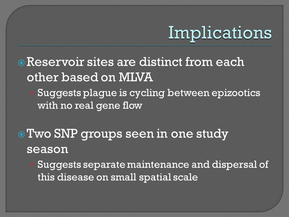  Reservoir sites are distinct from each other based on MLVA Suggests plague is cycling between epizootics with no real gene flow  Two SNP groups see