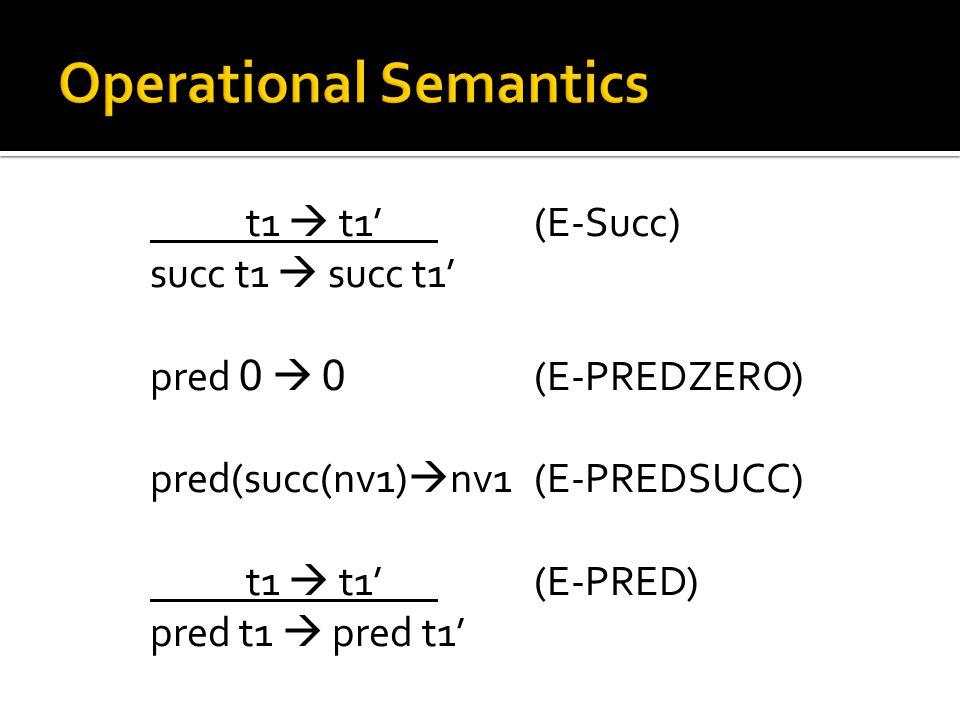 t1  t1'(E-Succ) succ t1  succ t1' pred 0  0 (E-PREDZERO) pred(succ(nv1)  nv1(E-PREDSUCC) t1  t1'(E-PRED) pred t1  pred t1'