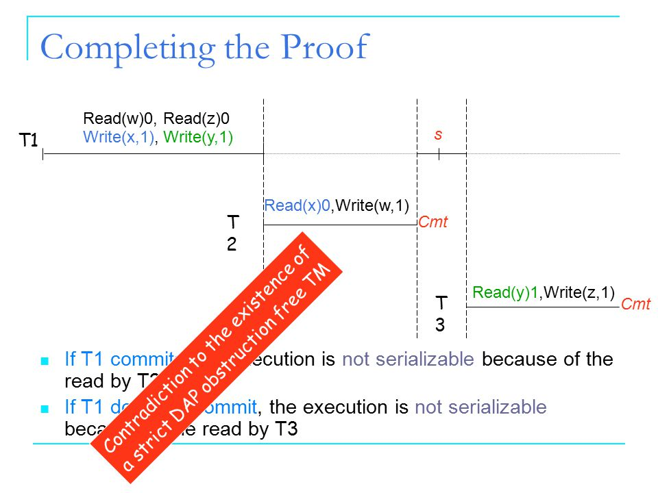 Completing the Proof If T1 commits, the execution is not serializable because of the read by T2, but If T1 does not commit, the execution is not seria