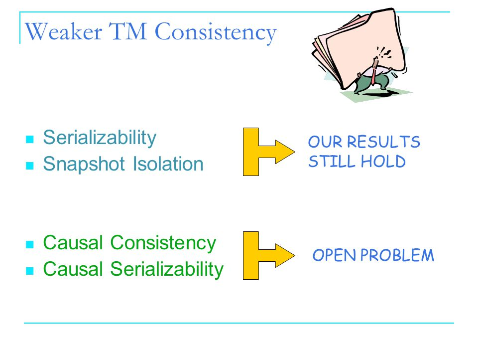 Weaker TM Consistency OUR RESULTS STILL HOLD Serializability Snapshot Isolation Causal Consistency Causal Serializability OPEN PROBLEM