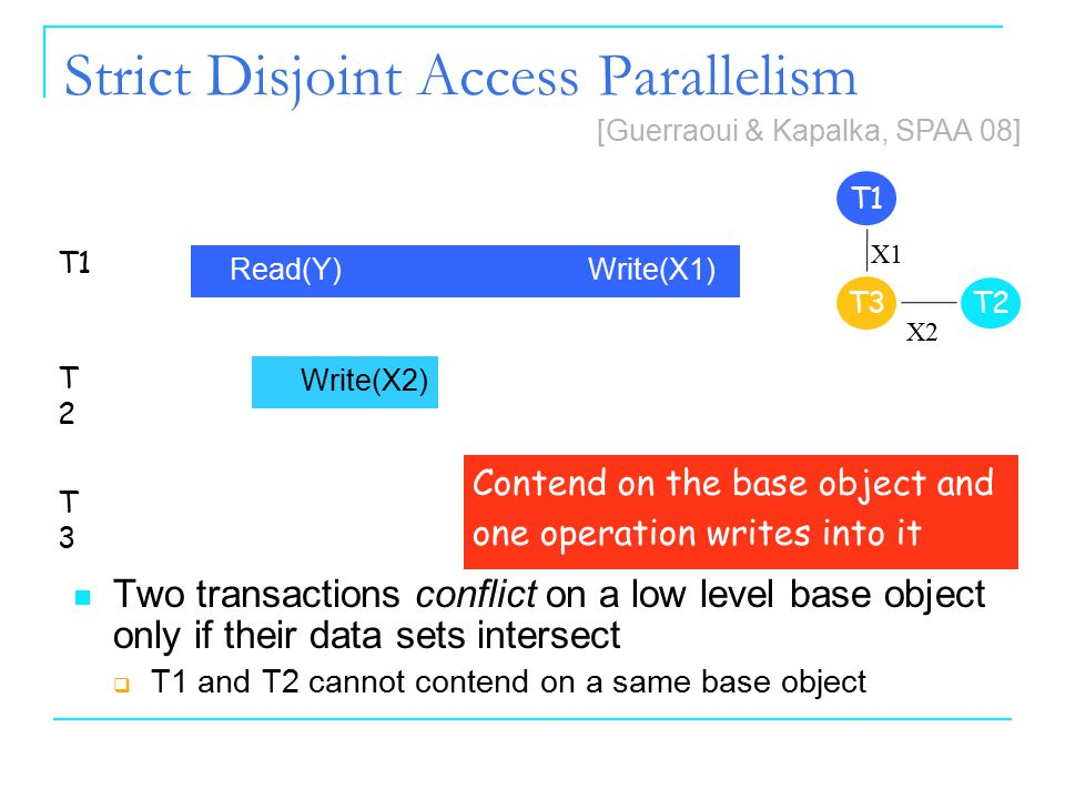 2828 Inherent Limitations on TMs 28 A flippable execution exists The steps of the read-only transaction can be removed (since it is invisible) Since their data sets are disjoint, transactions Ul & Ul-1 do not communicate (by Lemma 2)  Can be flipped