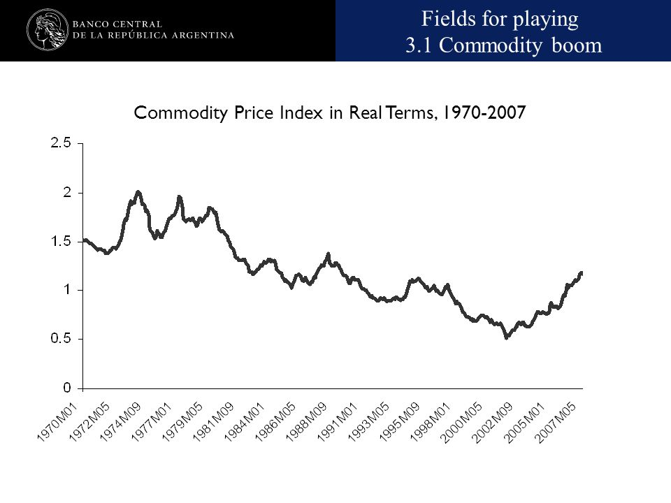 Nombre de la presentación en cuerpo 17 Commodity Price Index in Real Terms, 1970-2007 Fields for playing 3.1 Commodity boom