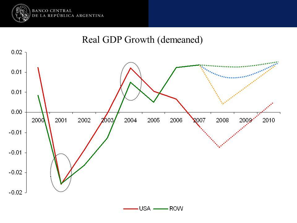 Nombre de la presentación en cuerpo 17 Real GDP Growth (demeaned)