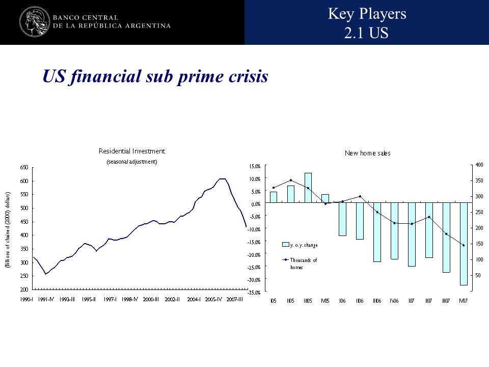 Nombre de la presentación en cuerpo 17 US financial sub prime crisis Key Players 2.1 US