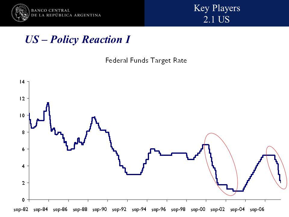 Nombre de la presentación en cuerpo 17 US – Policy Reaction I Key Players 2.1 US