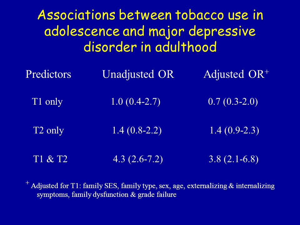 Associations between tobacco use in adolescence and major depressive disorder in adulthood Predictors Unadjusted OR Adjusted OR + T1 only 1.0 (0.4-2.7) 0.7 (0.3-2.0) T2 only 1.4 (0.8-2.2) 1.4 (0.9-2.3) T1 & T2 4.3 (2.6-7.2)  3.8 (2.1-6.8) + Adjusted for T1: family SES, family type, sex, age, externalizing & internalizing symptoms, family dysfunction & grade failure