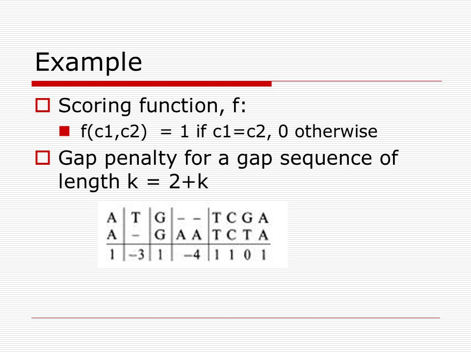 Example  Scoring function, f: f(c1,c2) = 1 if c1=c2, 0 otherwise  Gap penalty for a gap sequence of length k = 2+k