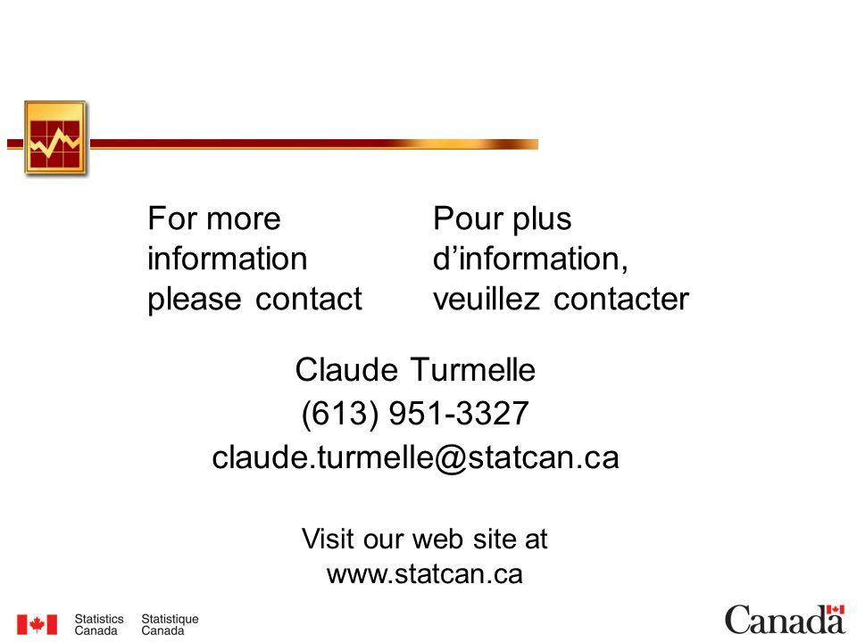 For more information please contact Pour plus d'information, veuillez contacter Visit our web site at www.statcan.ca Claude Turmelle (613) 951-3327 claude.turmelle@statcan.ca