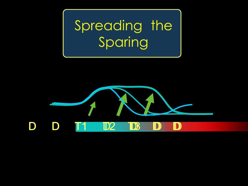 Spreading the Sparing D D T1 T2 D D DD D T1 T2 T3 D DD D T1 D D D D