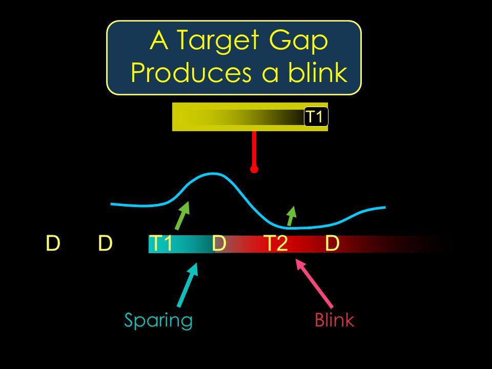 A Target Gap Produces a blink D D T1 D T2 D Sparing T1 Blink