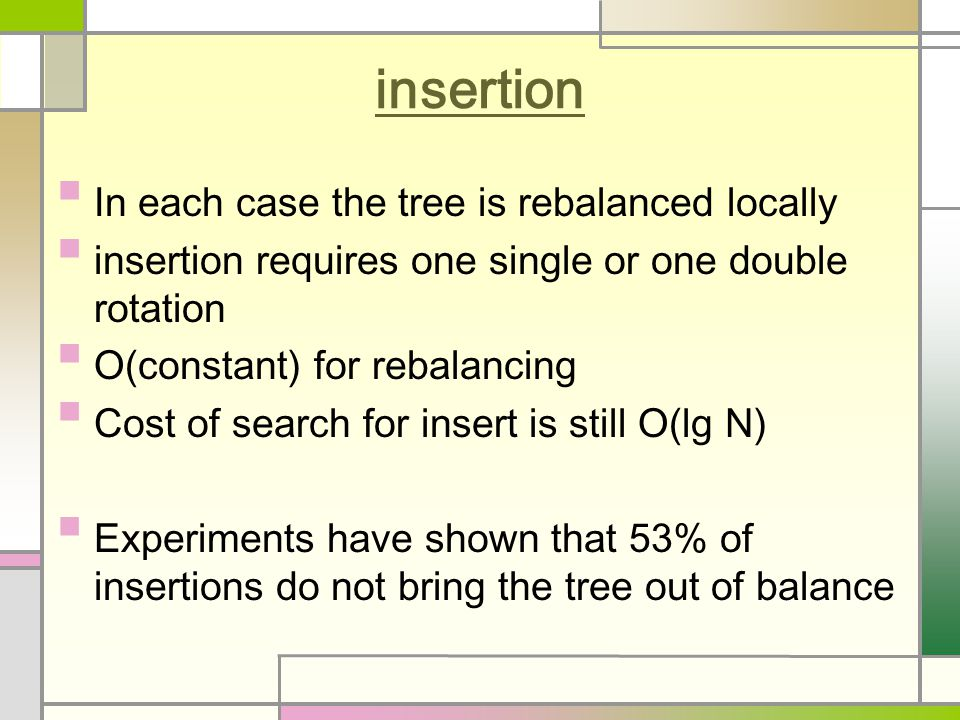 insertion In each case the tree is rebalanced locally insertion requires one single or one double rotation O(constant) for rebalancing Cost of search for insert is still O(lg N) Experiments have shown that 53% of insertions do not bring the tree out of balance