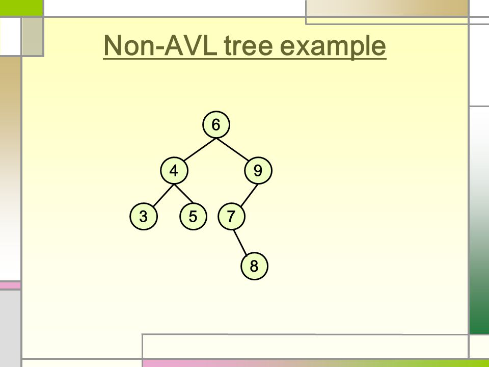 Non-AVL tree example 6 49 357 8