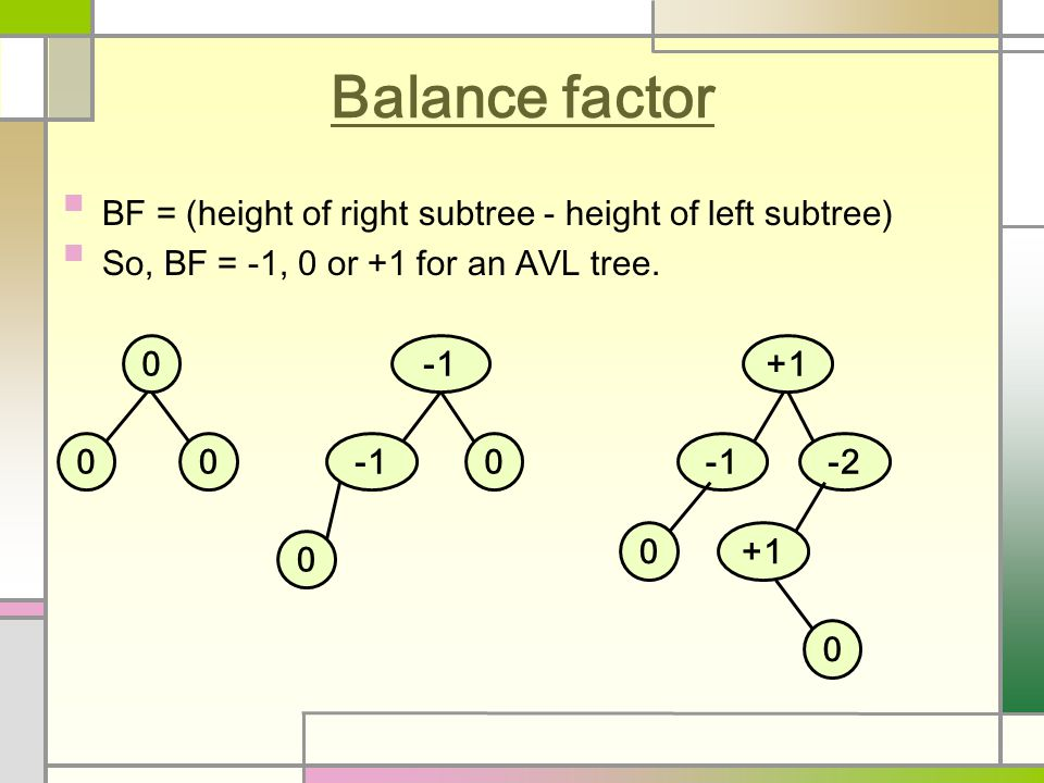 Balance factor BF = (height of right subtree - height of left subtree) So, BF = -1, 0 or +1 for an AVL tree. 0 00 0 0 +1 -2 0+1 0